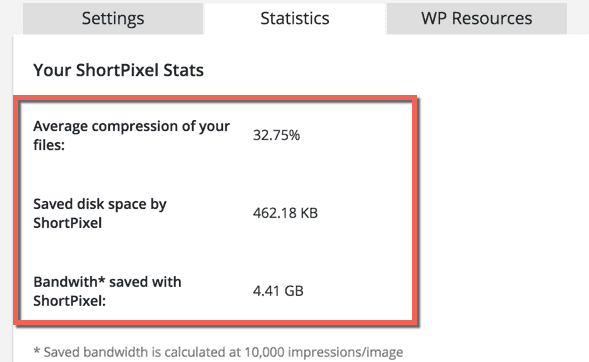 saved-bandwidth-using-image-compression